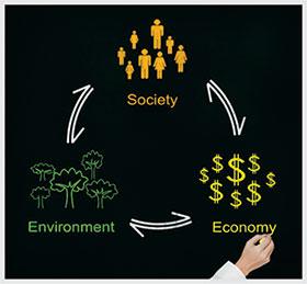 Society, Economy and Environment